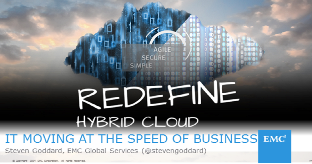 Hybrid Cloud: IT moving at the speed of business