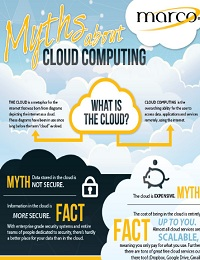7 MYTHS, TRUTHS AND BENEFITS OF CLOUD COMPUTING [INFOGRAPHIC]