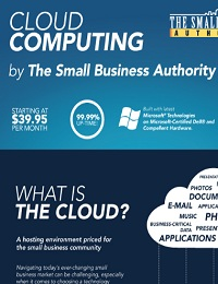 INFOGRAPHIC: CLOUDS COMPUTING AND HISTORY