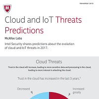 CLOUD AND IOT THREATS PREDICTIONS