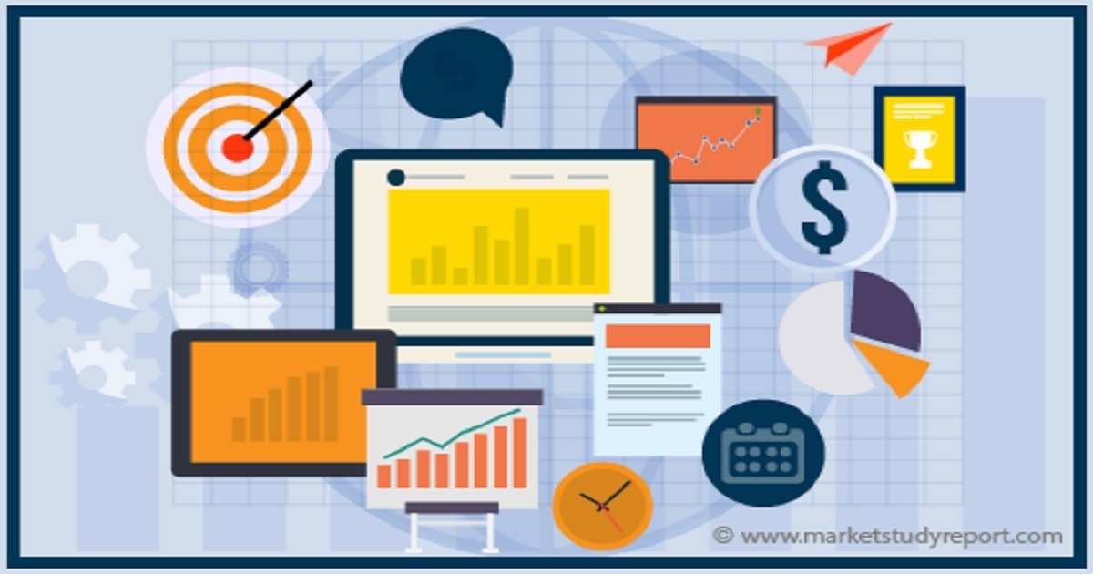 CLOUD STORAGE GATEWAY MARKET ANALYSIS WITH KEY PLAYERS, APPLICATIONS, TRENDS AND FORECASTS TO 2025