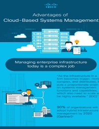 ADVANTAGES OF CLOUD-BASED SYSTEMS MANAGEMENT INFOGRAPHIC