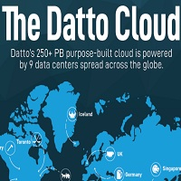 THE DATTO CLOUD BY THE NUMBERS