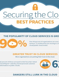 INFOGRAPHIC: BEST PRACTICES FOR SECURING THE CLOUD
