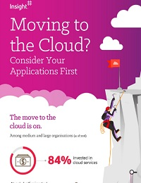MOVING TO THE CLOUD? CONSIDER YOUR APPLICATIONS FIRST