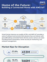 HOME OF THE FUTURE: BUILDING A CONNECTED HOME WITH AWS IOT