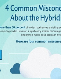 4 COMMON MISCONCEPTIONS ABOUT THE HYBRID CLOUD