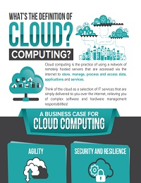 WHAT'S THE DEFINITION OF CLOUD COMPUTING?
