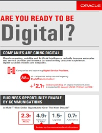 ARE YOU READY FOR DIGITAL? - INFOGRAPHIC
