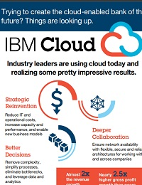BANKING CLOUD INFOGRAPHIC